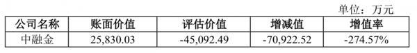 10万股民懵了!一笔生意业务巨亏99.9999%:温州最新新闻