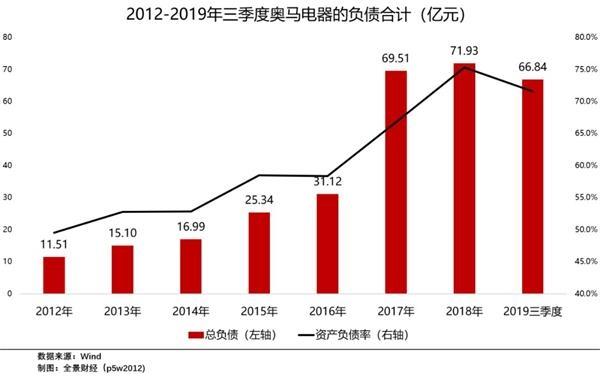 10万股民懵了!一笔生意业务巨亏99.9999%:温州最新新闻  1 第6张