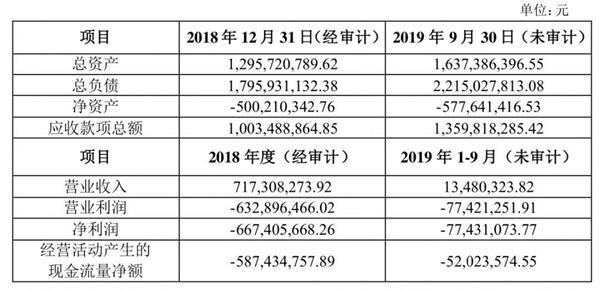 10万股民懵了!一笔生意业务巨亏99.9999%:温州最新新闻  1 第4张