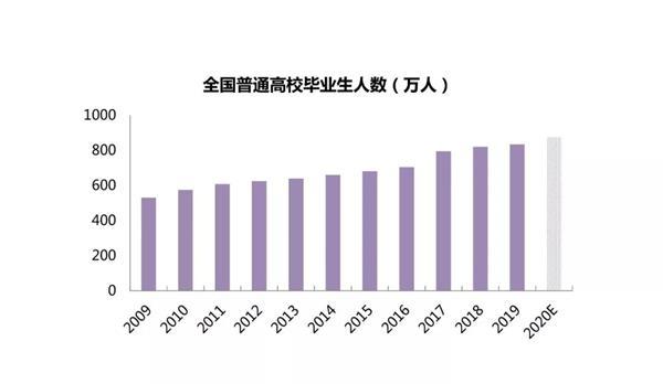 2019租赁大报告:租赁热度持续减退20城租金均价连续6周下跌