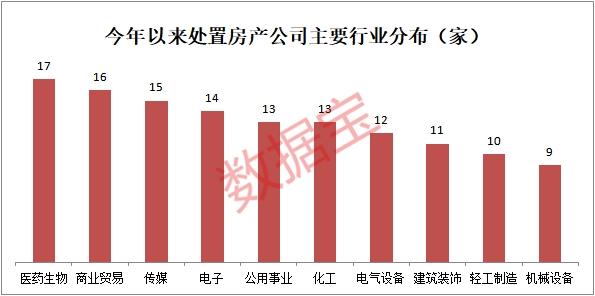 天边最著名的炒股手,炒股炒至公司仍是小公司新