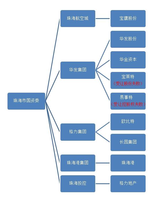 300246股票最新消息 宝莱特股票新闻2019 獐子岛002069