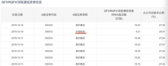 300012股票最新消息 华测检测股票新闻2019 百利电气600468