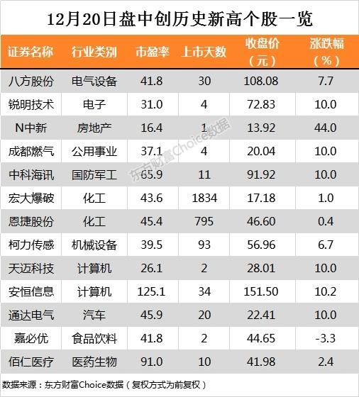 002683股票最新消息 宏大爆破股票新闻2019 百润股份002568