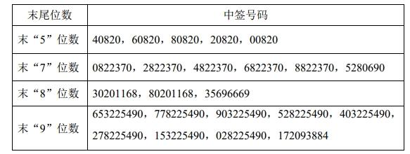 603098股票最新消息 森特股份股票新闻2019 000572海马汽车