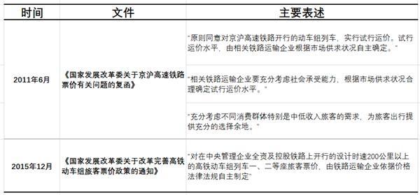京��高�F�U�Q定�L期股�|回�蟮乃��核心�量