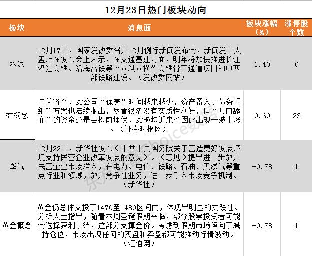 12月23日板�K�捅P�U看好2020年基建�睾突厣�!水泥行�I景�馄椒� ��l路�讲季郑ǜ�D表)