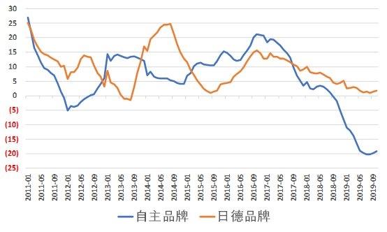 规范分析中国人均gdp_从事宏观经济形势分析20年,这是我读过的最好的政府工作报告