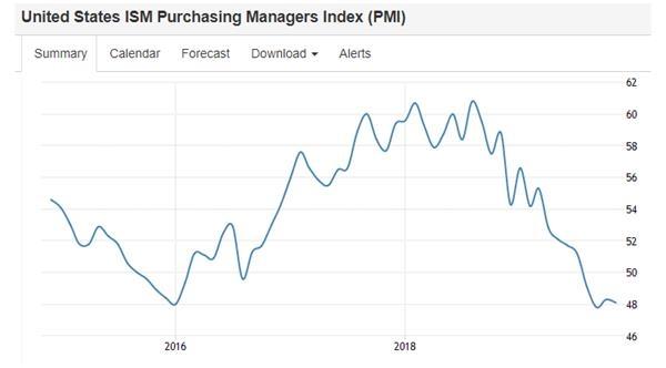 近期市场持续低迷四大原因曝光 大数据展示美股暴跌次日A股影响