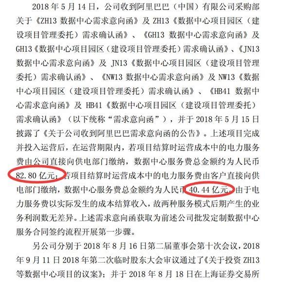 温州新闻热线:大利好!阿里24.4亿大单砸来 这家公司回声涨停 打击百亿市值  1 第4张