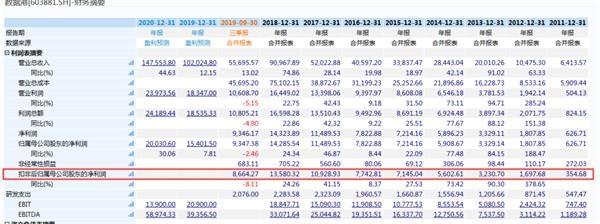 温州新闻热线:大利好!阿里24.4亿大单砸来 这家公司回声涨停 打击百亿市值  1 第5张
