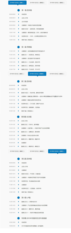 论坛议程(12月6日)