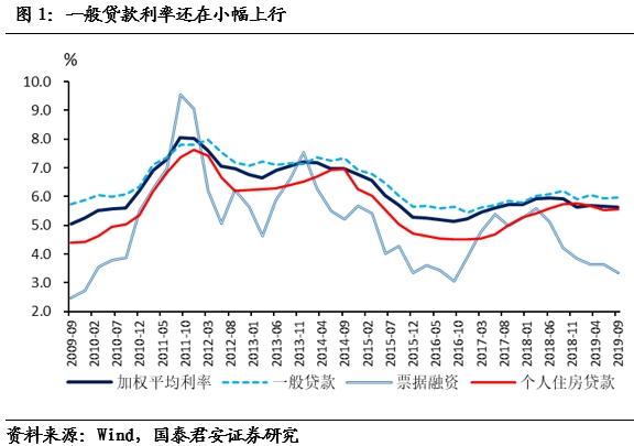 华长春:主播股票贷款对企业、居民、银行有什么影响?