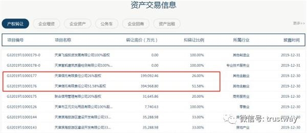 天津信托再谋混改!国资放弃控股 安邦出清股权 计划增资4亿