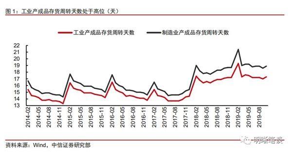 """中信证券:明年或将是""""紧信用+宽货币"""" 看好利率债"""