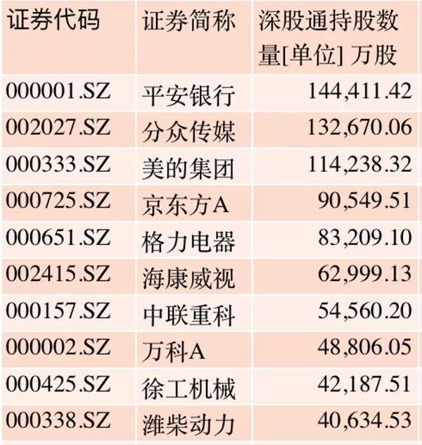 股票中哪个指标是代表主力资金的
