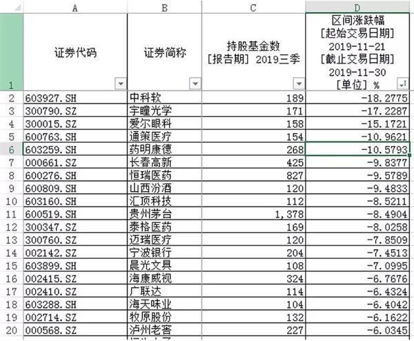 温州最新新闻:基金年末排名战 江湖