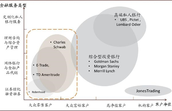 CICC放眼海外:如何在制度化浪潮下突破零售券商?
