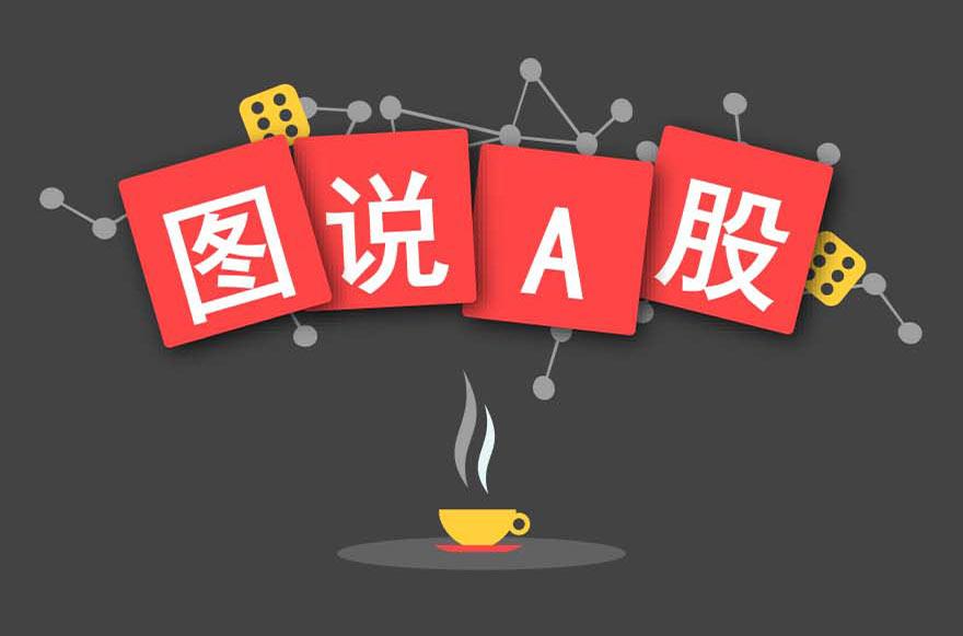 [图片专题853]一图纵览:本周沪指日K线五连阳,这一板块备受青睐