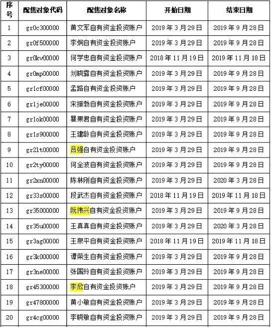 新皇冠官网app下载:中证协决定将139个股票配售对象列入黑名单