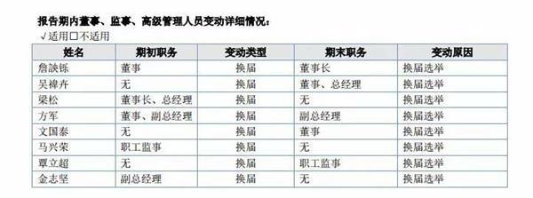 """华凯保险发展关键期演股东""""内斗剧""""  正行至中局"""