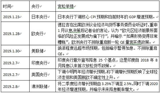 海外降息潮或重现:为什么这次中国央行会加入?