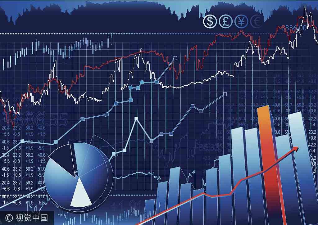 2019年1月宏观经济数据