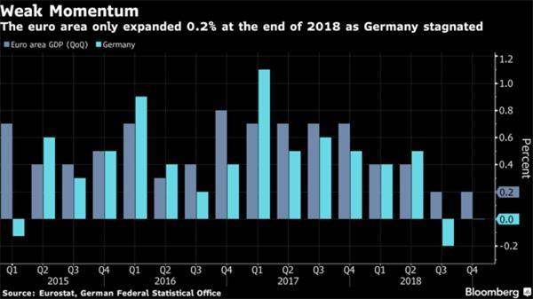 蒙阴GDP_德国第三季度GDP暴涨8.2%疫情强势反弹令第四季度蒙阴影