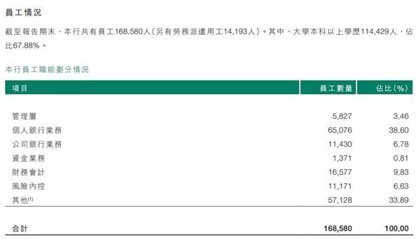 第六家国有大行来了:资产规模9万亿,4万网点全国最多!