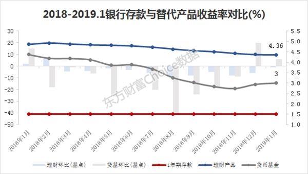 江苏银行的股票收益率