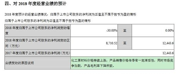 神剑股份2018年第三季度报告截图(挖贝网wabei.cn配图)。jpg