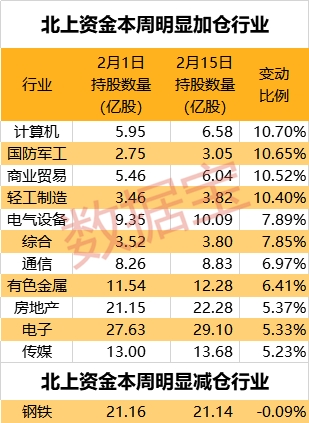 机构预期:今年流入中国资本市场外资规模将创纪录