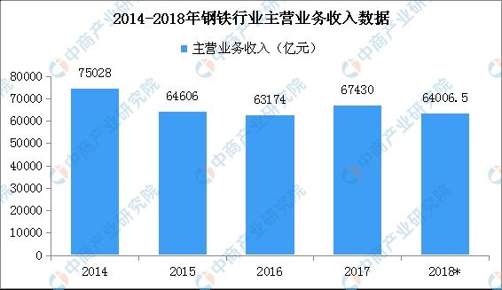 2019经济统计数据_央行发布2019年一季度金融统计数据报告 一季度社会融资规模增量统...