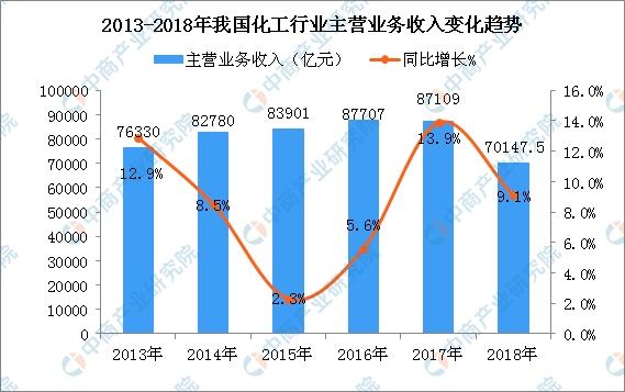 2019年经济形式总结_...年中国烟草行业经济运行总结及2019年形势预测 图
