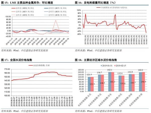2019年中国各省经济_2019年各省市数字中国指数排行榜 广东 江苏 北京位列前三 附榜单