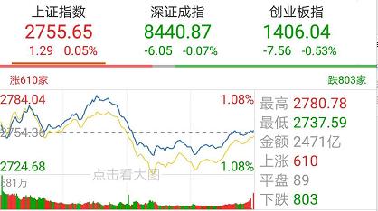 http://www.weixinrensheng.com/caijingmi/73425.html