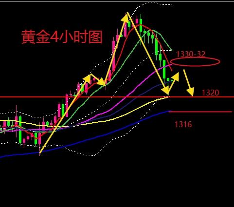 http://www.k2summit.cn/jiaoyuxuexi/339295.html