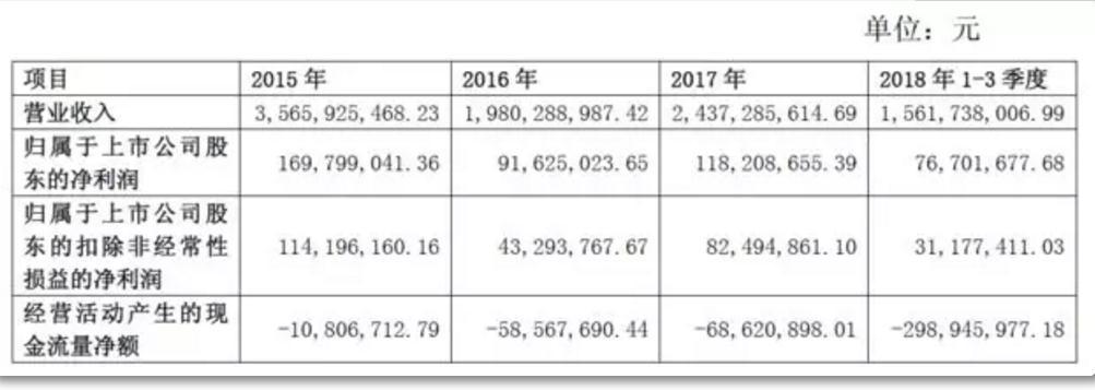 11天10板!东方通信再度涨停 股价续创历史新高