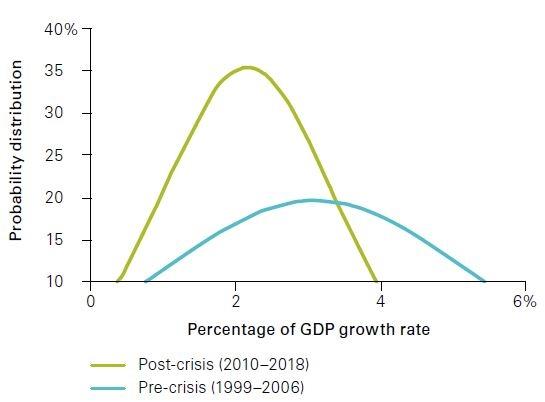 想靠经济数据黑天鹅赚钱?全球最大公募:这想法挺蠢的