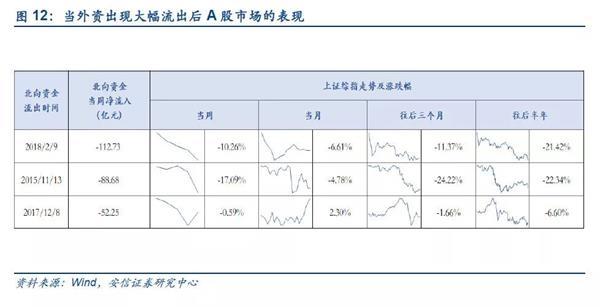 精华证券陈果:2015年和2017年外资开始流出,a股如何走?