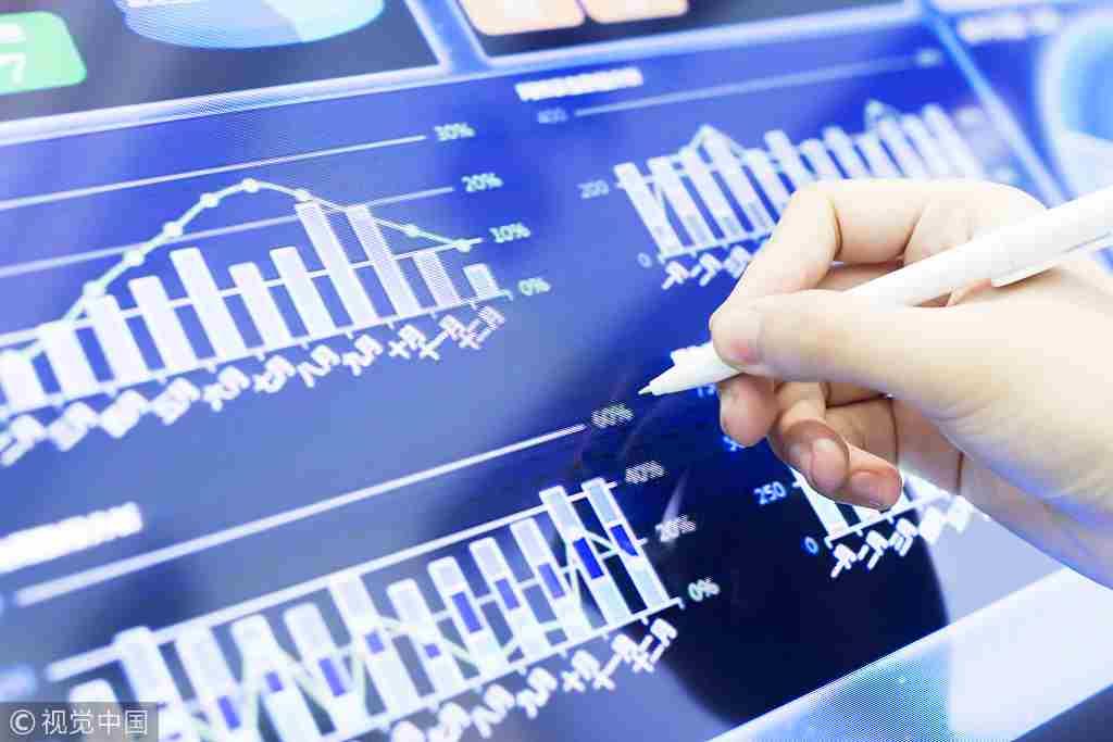 上市信托公司股价集体大涨