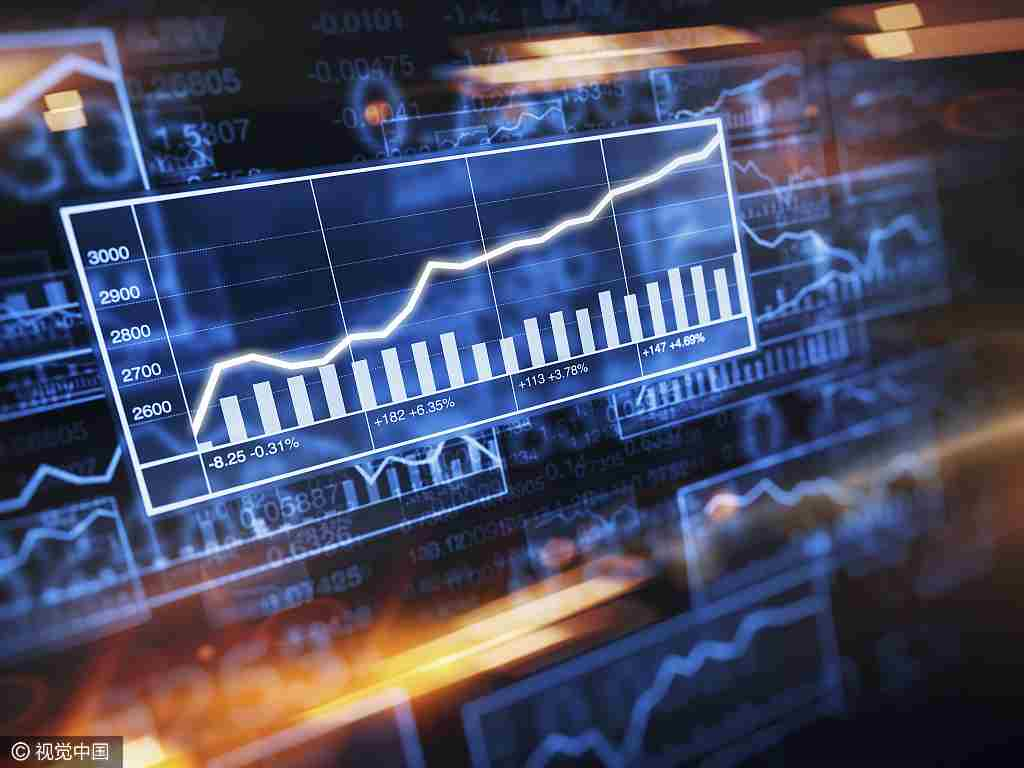 MSCI:扩大中国A股纳入因子至20% 将分三个阶段落实