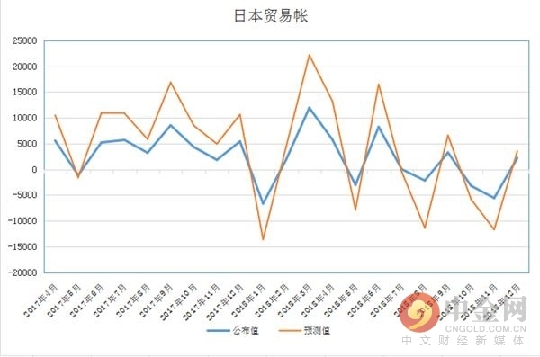 日本贸易帐。png