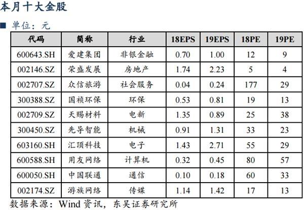 东吴证券:增长导向的模式不会逆转技术创新的布局