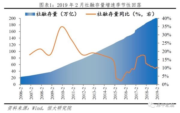 任泽平:社会融合稳定的趋势保持不变。资本市场是不是特别好