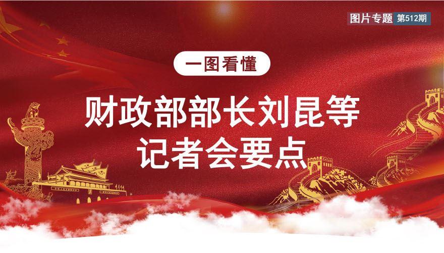 [图片专题512]一图看懂财政部部长刘昆等记者会要点