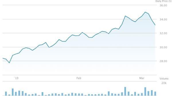这只海外中国股票ETF一周规模增长近600%!位居全球榜首