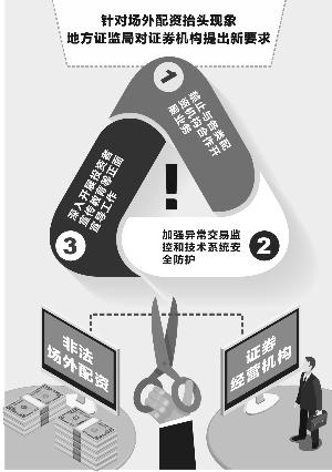 东方决策配资可信吗,监管联动严防场外配资 多部门近期召开专项会议