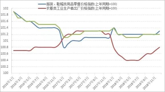 19年物價對經濟的影響_中科院預測19年房價將上漲6.7 ,樓市的信心正在恢復