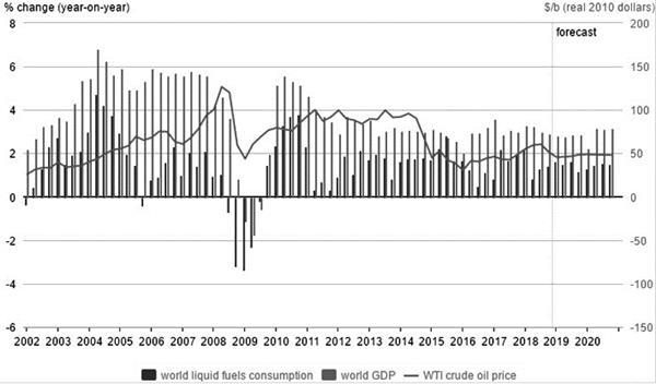gdp下调_中金彭文生 未来几季度GDP增长难以显著回升